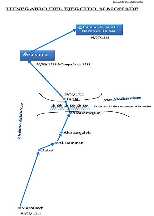 02 ITINERARIO DEL EJÉRCITO ALMOHADE