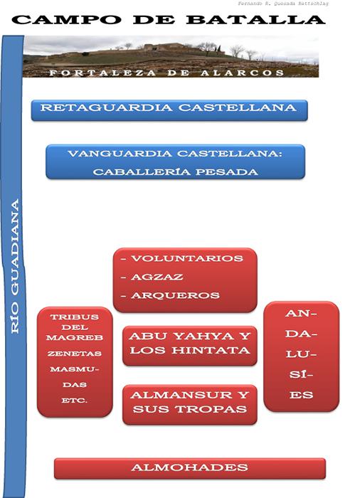 AlarcosNavas (15)