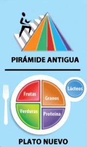 Pirámide 2005-Plato 2011