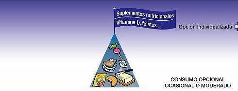 Pirámide SENC 6
