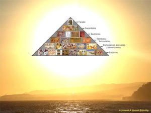 Ocaso de Egipto