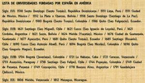 LISTA DE UNIVERSIDADES FUNDADAS POR ESPAÑA EN AMÉRICA